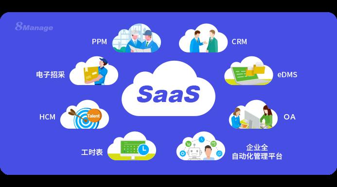 8MSaaS全自动化管理平台