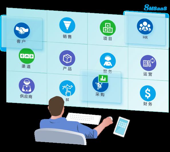 8MSaaS FAS企业全自动化管理软件